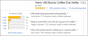Hario Buono Amazon Review